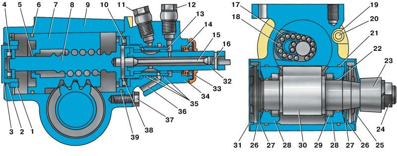 Купить Рулевое управление УАЗ. Техническое обслуживание
